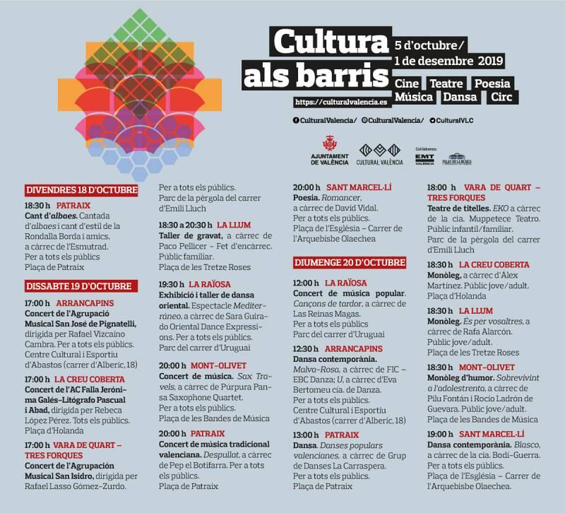 Programació Cultura als Barris 18-19-20