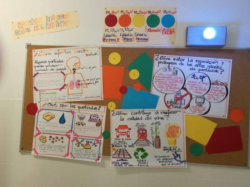 Indicador de calidad de aire VÉOLO del IES Jordi de Sant Jordi y mural explicativo realizado por sus alumnos