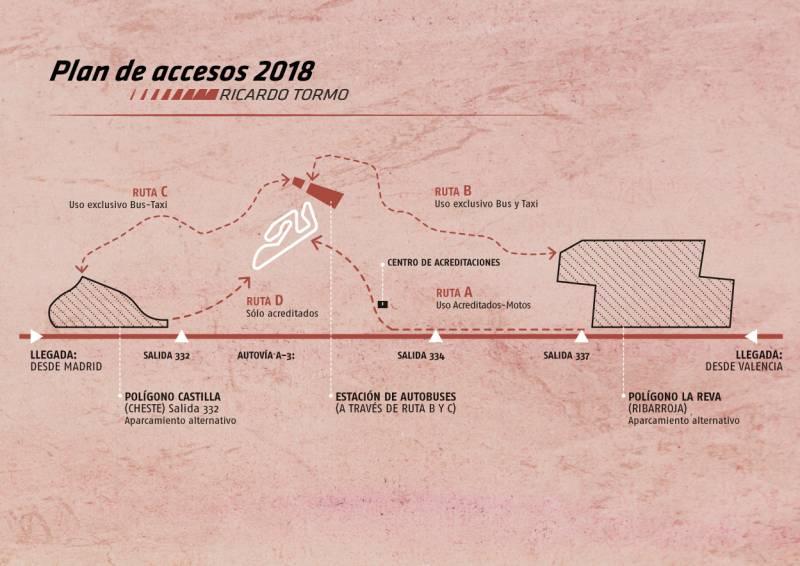 Plan de accesos Circuit