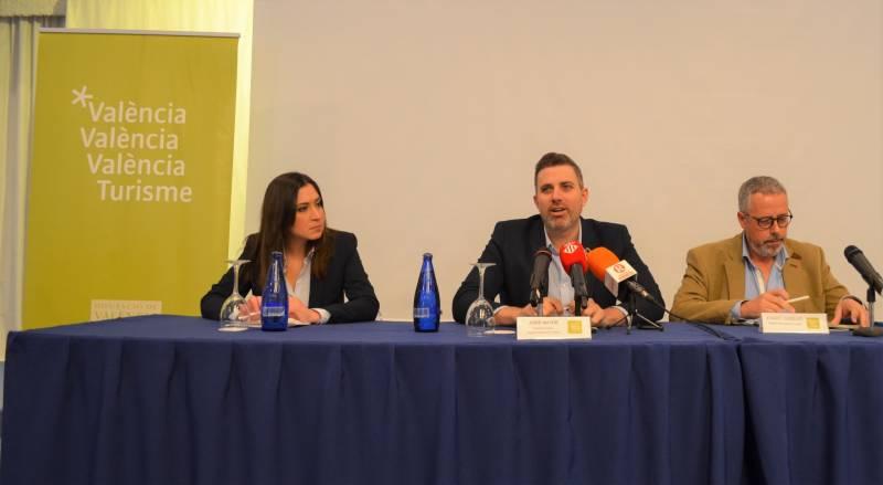 XXII Congreso Internacional de Turismo Universidad Empresa