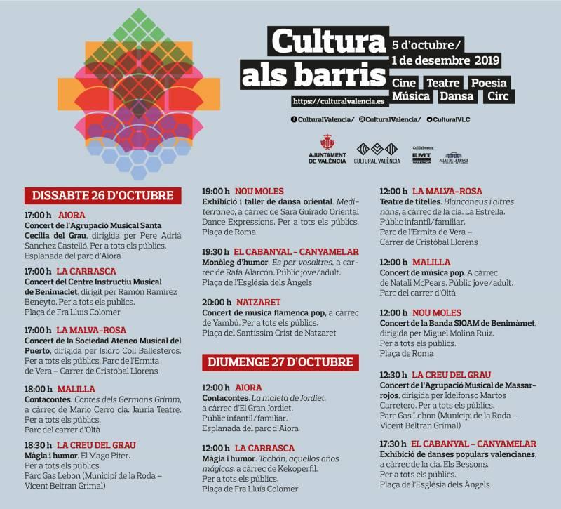 Cultura als Barris 26 y 27 octubre