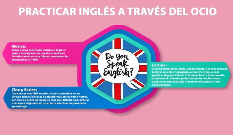 Practica inglés a través del ocio