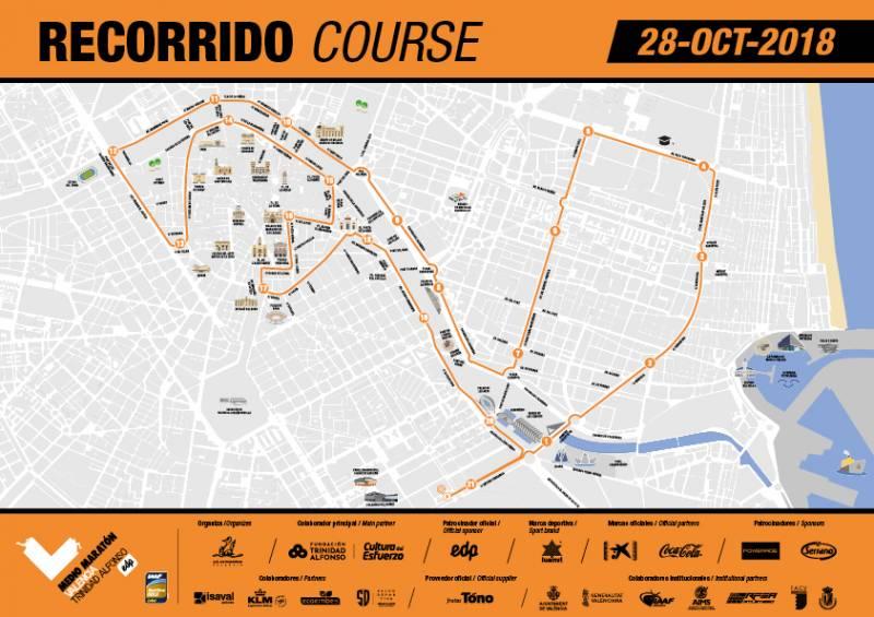 Medio Maratón recorrido
