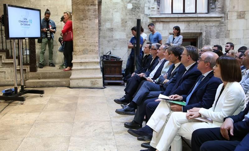 Presentación Anteproyecto Ley Turismo