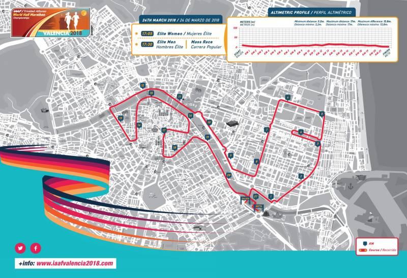 IAAF mapa MUNDIAL 2018