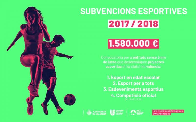 Cartel subvenciones deportivas 2018